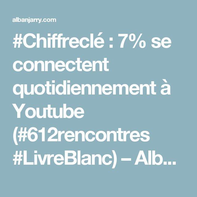 #Chiffreclé : 7% se connectent quotidiennement à Youtube (#612rencontres #LivreBlanc) – Alban Jarry