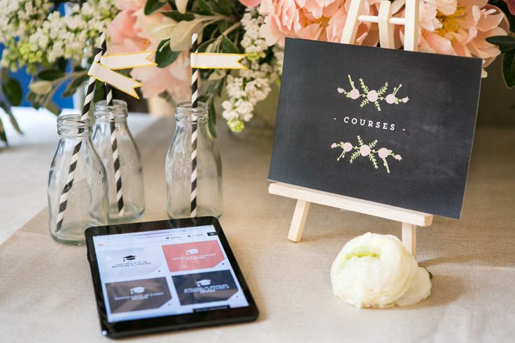 Take a course in wedding planning with our newly designed website. Loving this image taken from our Summer School Styled Shoot. Photographed by @Anneli Marinovich  Styled by @b.loved  Floral Design by @Amy BoBoutique  Venue @Fulham Palace