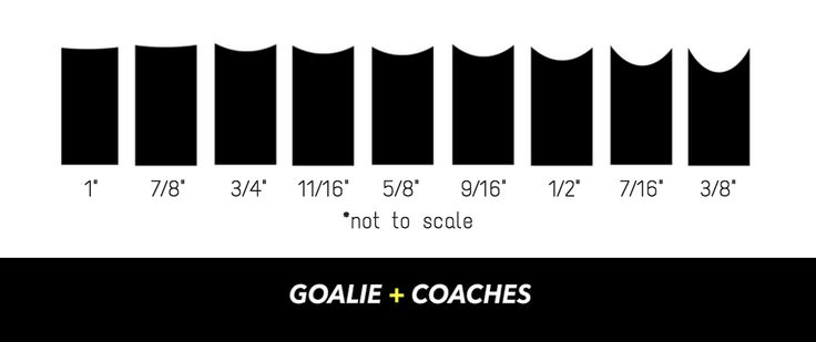 This is the complete guide to sharpening goalie skates, including edges for beginners as well as advanced goalies.
