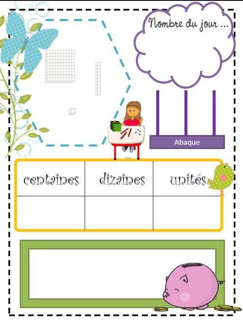 Le nombre du jour ou chaque jour compte chaque élève le décrit à sa façon (décompo, dessin, +, -, ...)