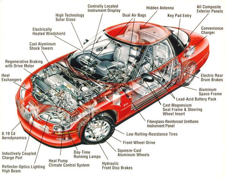 Mejores 12 imágenes de Used car spare parts en Pinterest | Piezas de ...