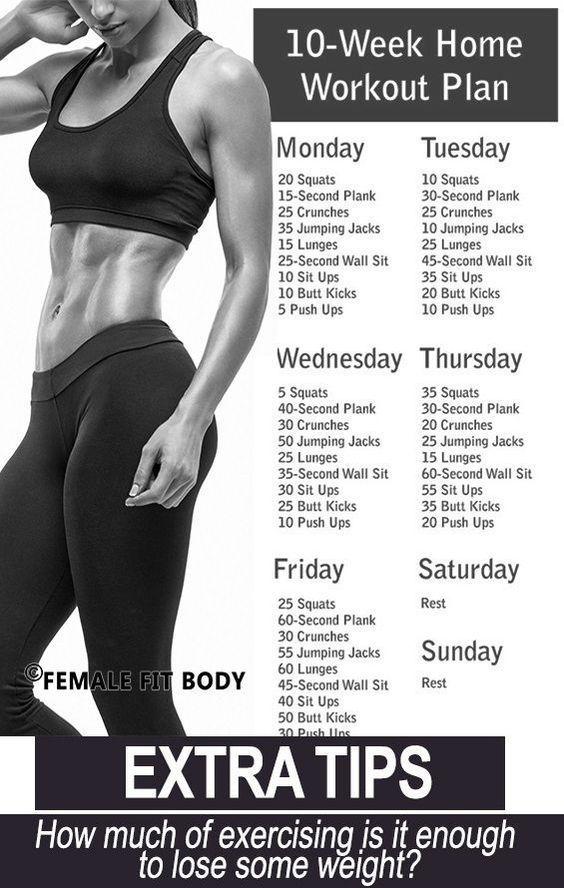 Trainingsplan für zu Hause ohne Fitnessstudio. – fitness exercise motivation