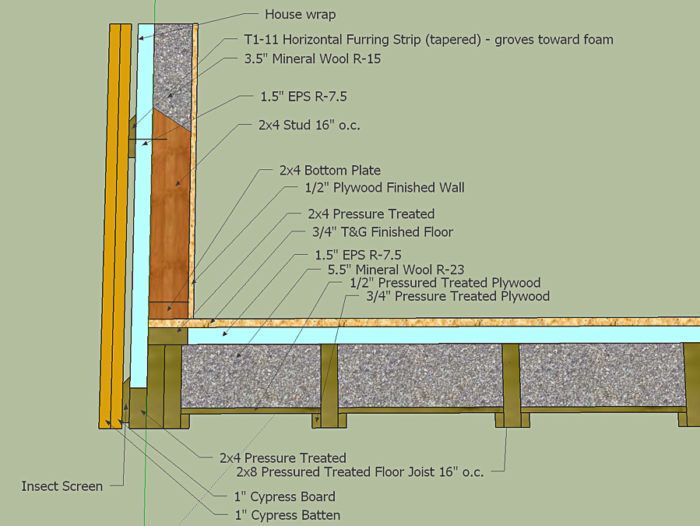 How To Insulate A Raised Floor Greenbuildingadvisor Flooring Insulation Pressure Treated Plywood