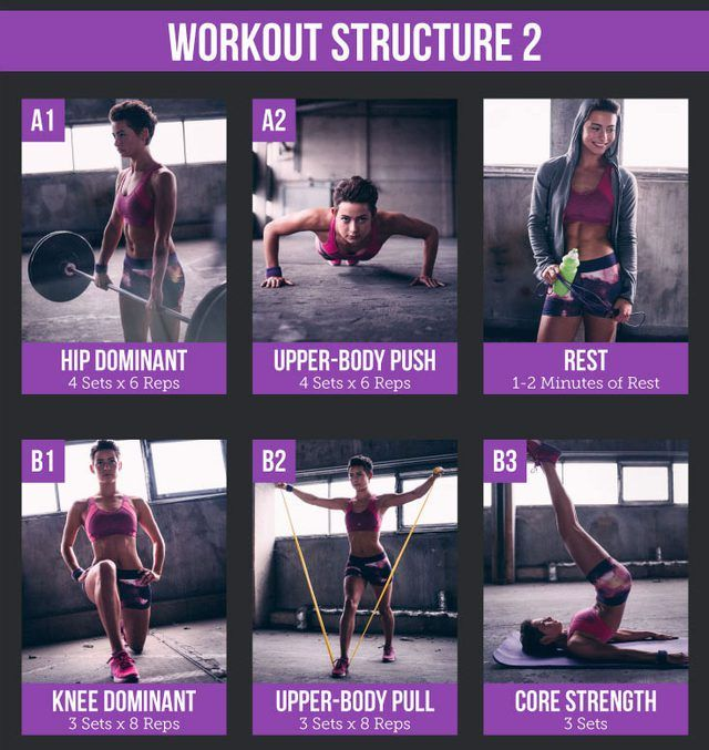 10 Best Kettlebell Exercises For Strong And Sculpted Abs: 1000+ Ideas About Strength Training Routines On Pinterest