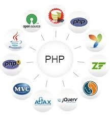 PHP Web Development Services - A Service Where Quality Is Ensured