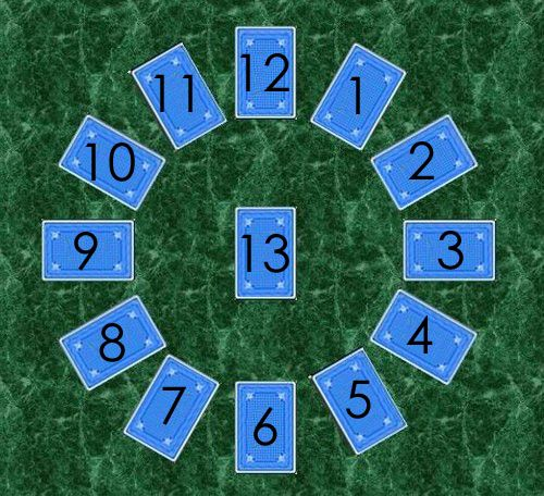 Learn How To Play Clock Solitaire Online – A Detailed Guide On How To Play Clock Patience Card Game, also known as - Around The Clock, Card Game