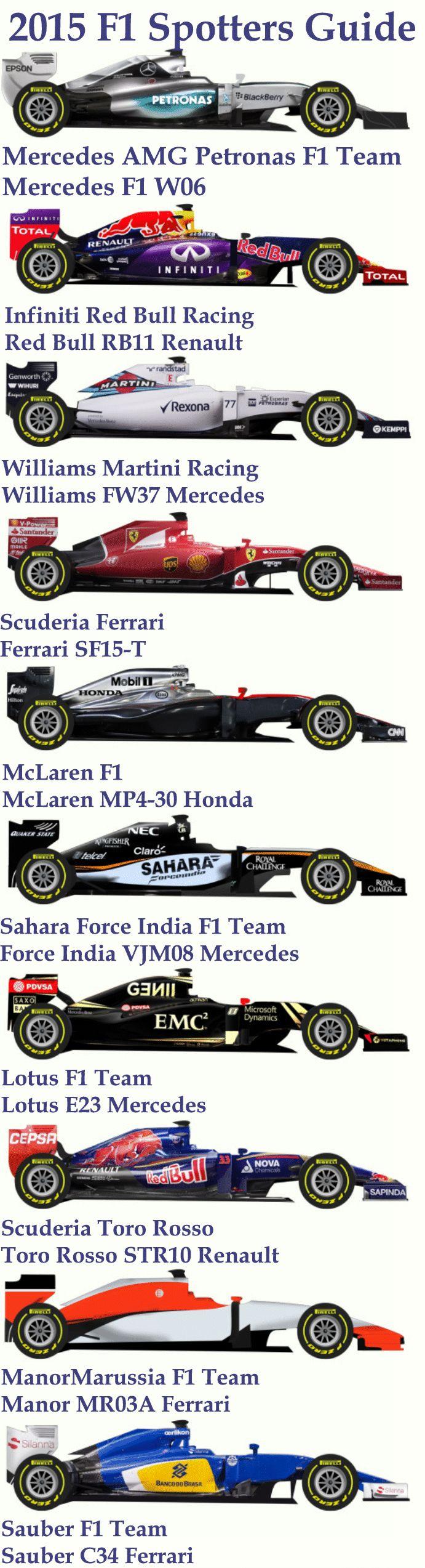 OK F1 Fans, I made this little gem! Enjoy it! 2015 F-1 Spotters Guide.