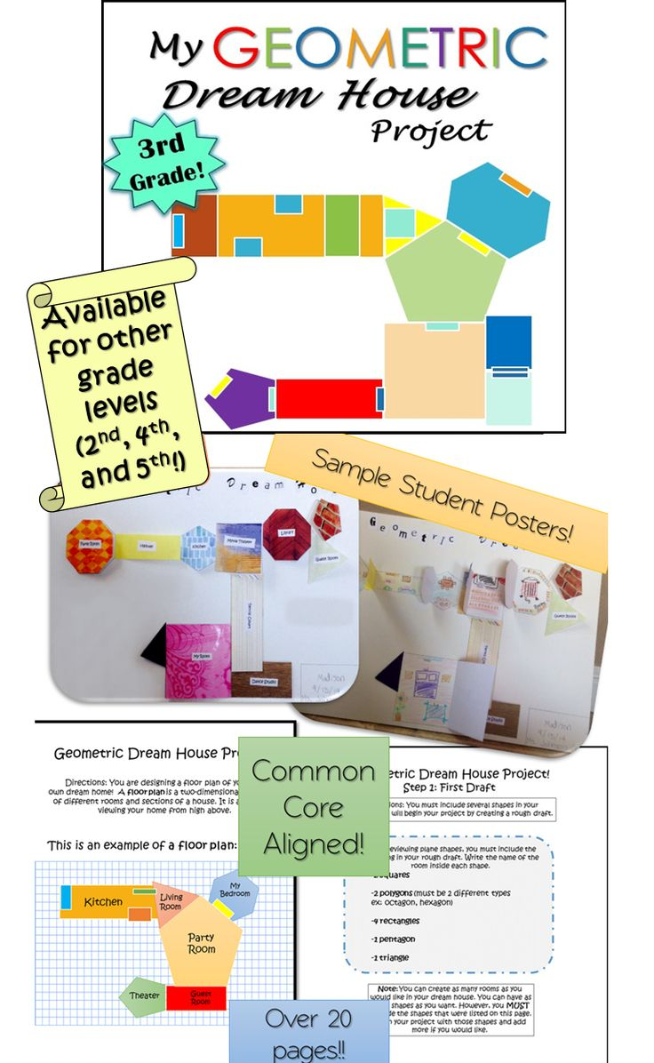 A fun geometry project designed for 3rd grade   includes shape review  rough draft pages  final draft pages  cut out shapes for final design  explanation of floor plan   Geometry has many different uses  This project  will teach students how to apply their knowledge  of geometric shapes to everyday life