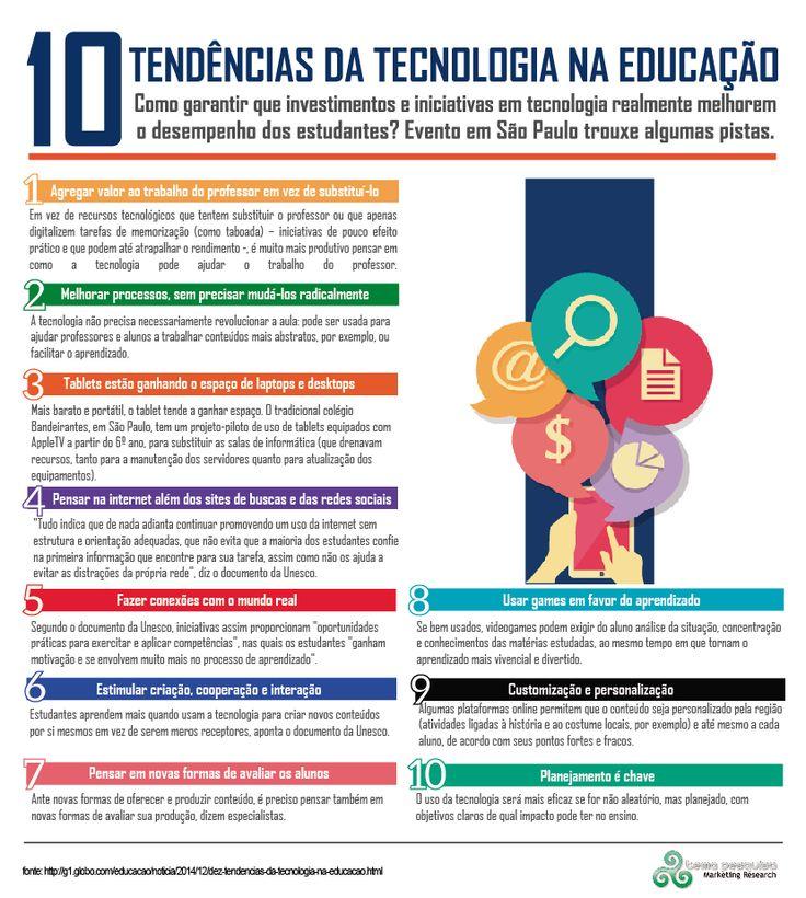 Dez tendências da tecnologia na educação http://g1.globo.com/educacao/noticia/2014/12/dez-tendencias-da-tecnologia-na-educacao.html