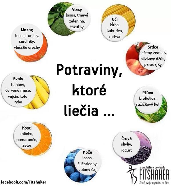 Ktoré potraviny ti pomôžu pri zdravotných problémoch? Tu ich nájdeš! :-)