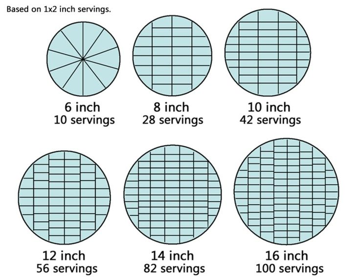 Round Cake Serving Guide/Chart. How to cut/slice wedding cake