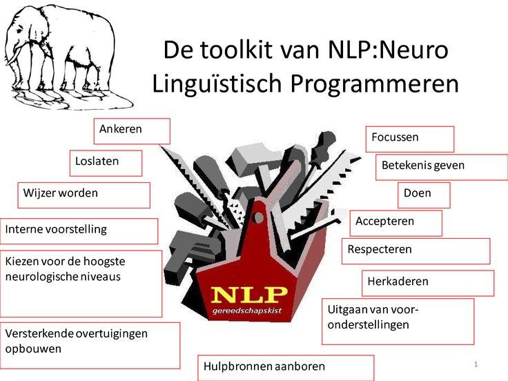 Toolkit van NLP