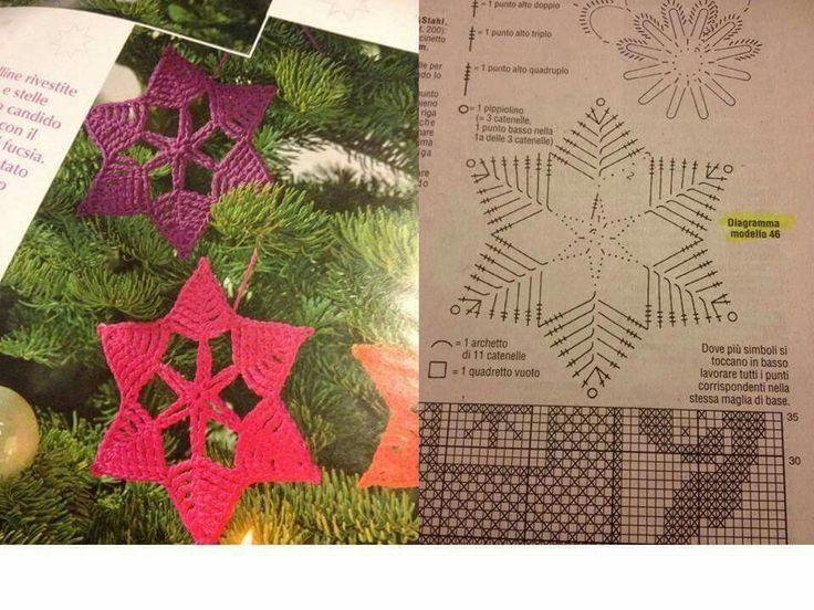 8x Diy Kerstdecoratie : Best kerst images diy crochet chrochet and