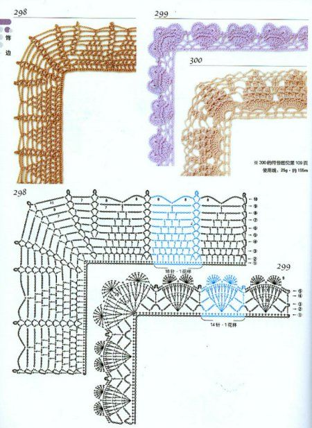 "Borders... in Russian but plenty of images and diagrams to ""get it"" .. also, shows how to make a starting border with needle and thread to ""attach"" the crochet border to. Liky much!!!"