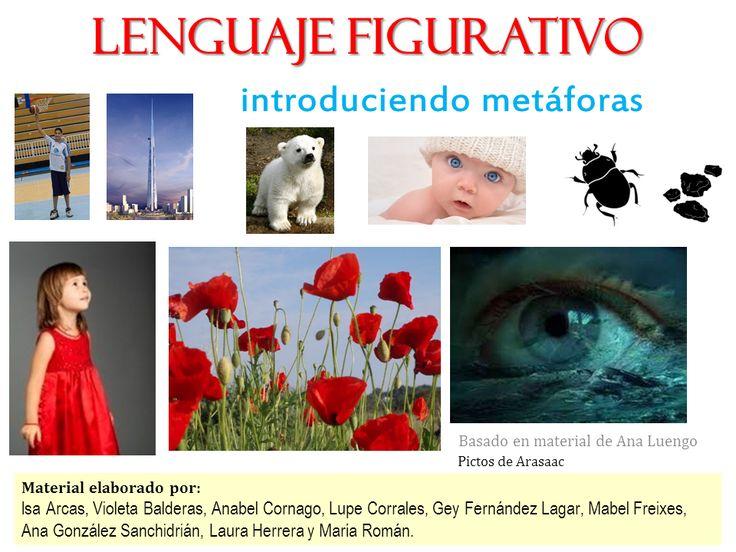 Hemos preparado un material impresionante para trabajar el lenguaje figurativo, los símiles y la introducción a la metáfora. ¡Una pasada ...