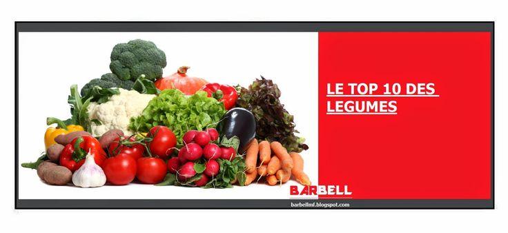 Les légumes et les fruits protègent le cœur et les vaisseaux sanguins...  Grâce à leur richesse en antioxydants et en fibres alimentaires, les légumes, comme les fruits, préviennent l'oxydation du cholestérol afin d'empêcher l'apparition de maladies cardio-vasculaires, premières causes de mortalité dans de nombreux pays développés.