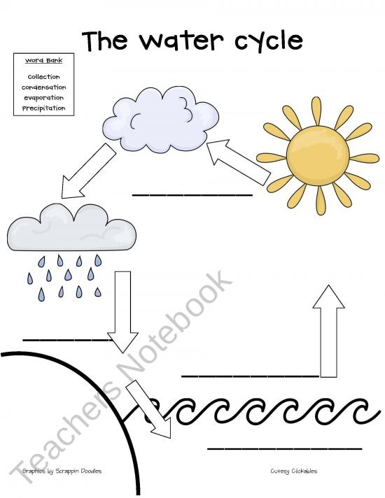 water cycle preschool 17 best images about teaching water on blue 254