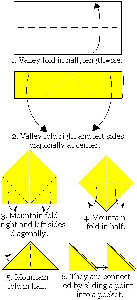 Your Introduction to the History of Origami: Golden Venture Folding Instructions