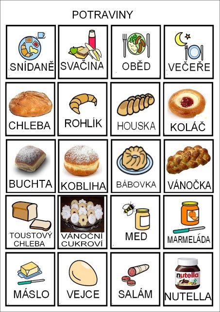 Tak TROCHU ... jiný svět: Potraviny  a nápoje- piktogramy