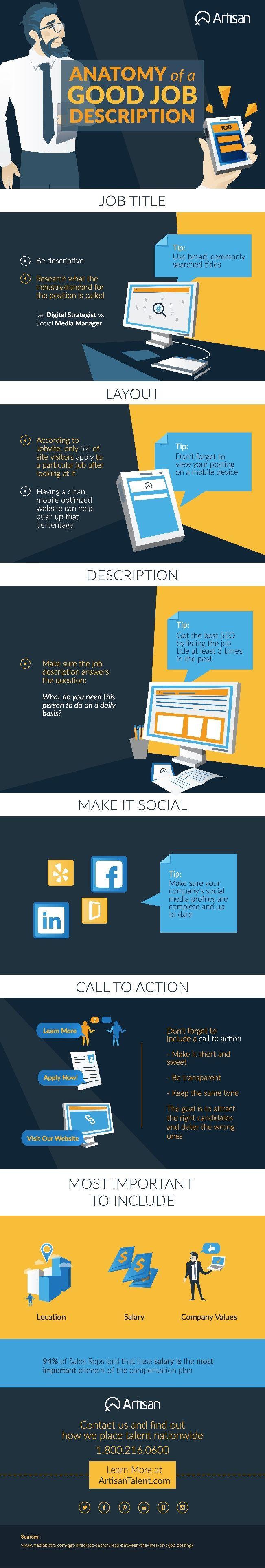 Best Infographics Images On   Digital Marketing