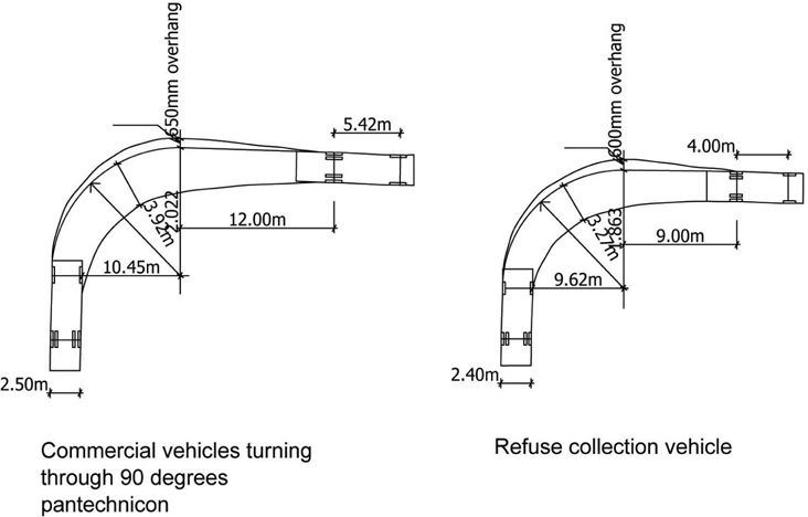 Lorry turning radius guidelines pinterest search for Vehicle swept path templates