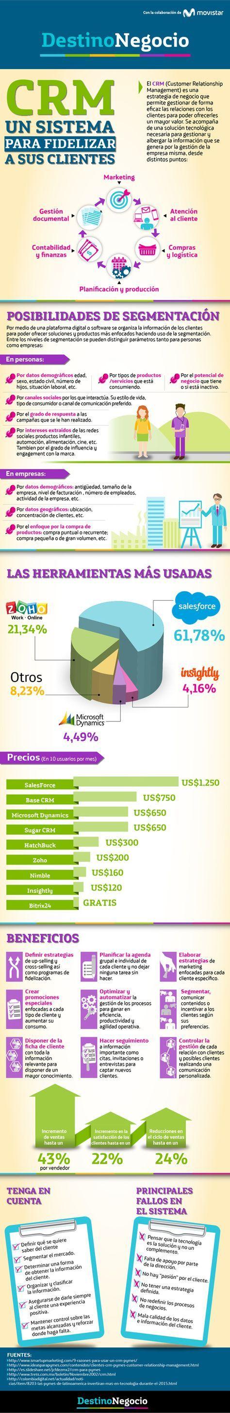 Hola: Una infografía sobre CRM: sistema para fidelizar a tus clientes. Vía Un saludo