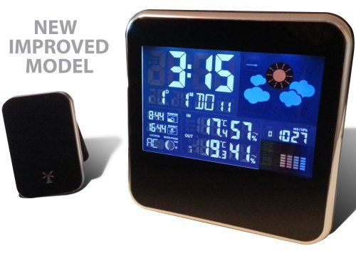Weather Station With Outdoor Sensor / Transmitter - Wireless Weather Station Gadget by Thinkgizmos.com, http://www.amazon.co.uk/dp/B00FLYWTLI/ref=cm_sw_r_pi_dp_HRNJsb06KRYSS