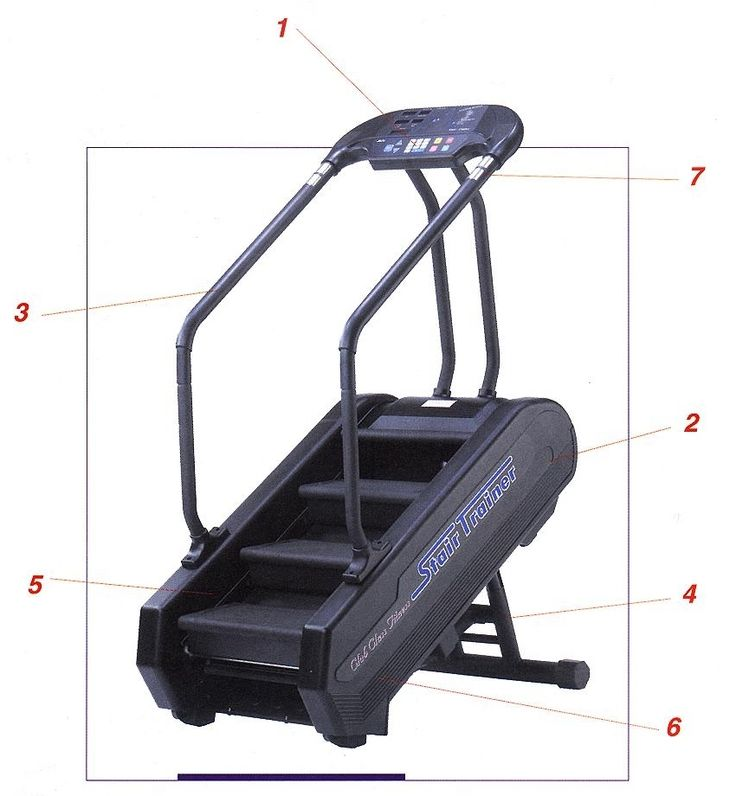 what is the best exercise machine for bad knees