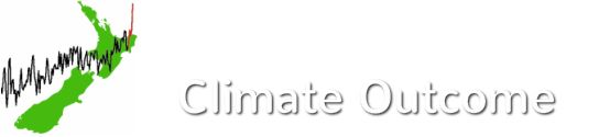 This is a specialist web site that details the cause and effect of the many different aspects of climate change including rising temperatures, sea level rise, ocean acidity, drought and rainfall and many other related outcomes.  The changing climate will effect everyone's live in the years to come through loss of food production and civil unrest and it is such a huge event that it pays to understand what is happening to our planet.