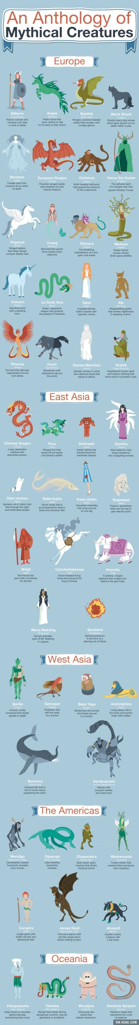 50 Mythical Creatures From Around the Globe ♦ℬїт¢ℌαℓї¢їøυ﹩♦