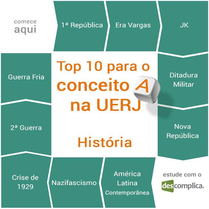 Clique na imagem para ver todos os vídeos de História e tirar A na UERJ!