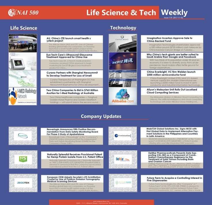 This is NAI's new #lifescience  and #technology Weekly. We will be covering the latest news in life science, #pharmaceutical , #biotech  and #technology  sectors every week. #biotechnology #britishcolumbia #vancouver #china #chinese #investment