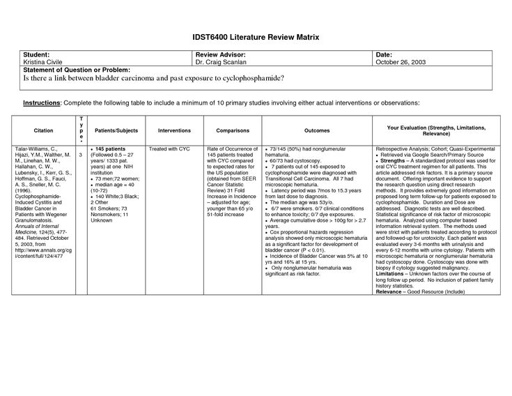 systematic literature review table  4 writing a systematic