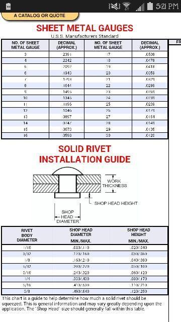 Sheet metal gauge