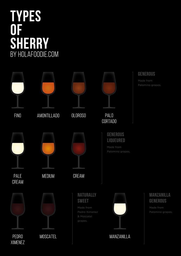 Types of Sherry - Check out our free 'Beginner's guide to Sherry' and learn everything you need to know about Sherry wines in less than 5 minutes | holafoodie.com