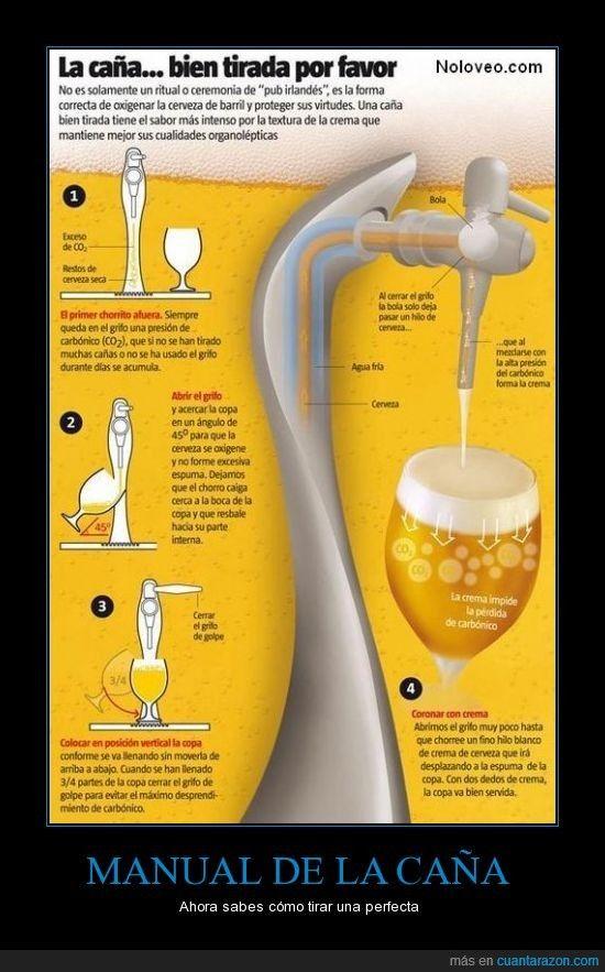 "Cómo ""tirar"" bien una caña de cerveza #infografia"