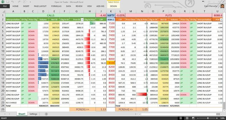 Free excel spreadsheet download spreadsheets passed us the