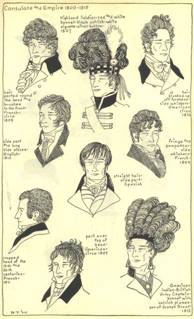 Village Hat Shop Gallery :: Chapter 13 - French Consulate and Empire 1800-1815 :: 201_G
