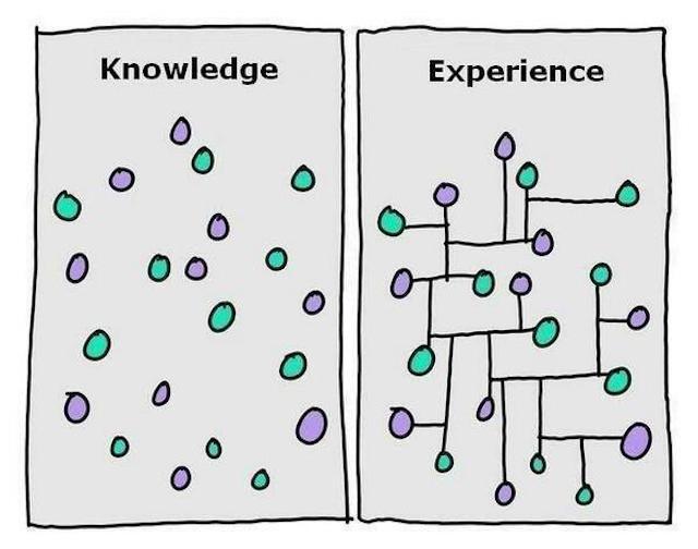 科学者たるもの、知識を増やすには、自分の分野以外にも読書の幅を広げるべきだ。そうすることで、後につなぎ合わせるための点を増やしておくのだ。