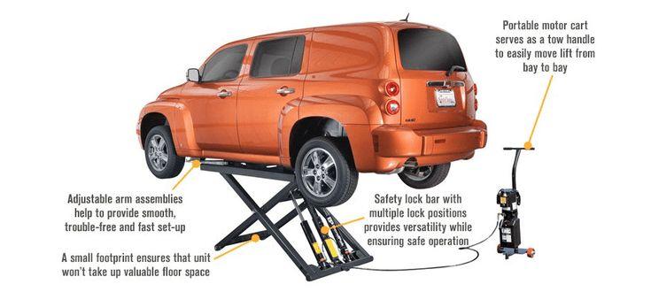 BendPak Scissor Lift For Home Garage Benefits