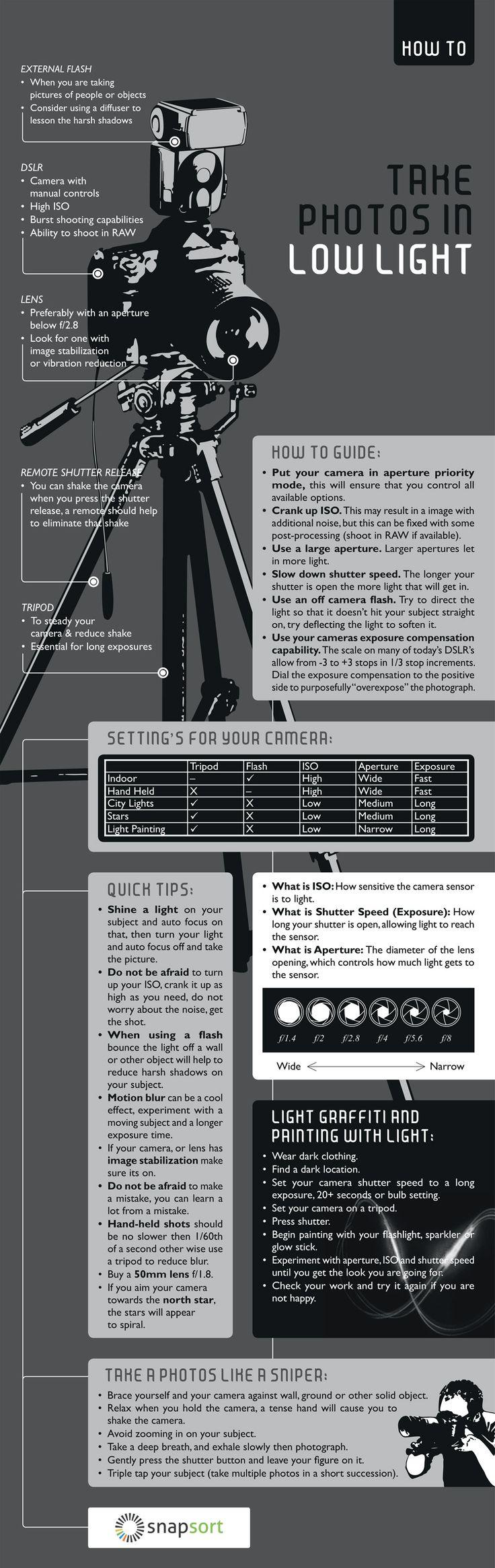 Infographie / Les meilleurs conseils en base lumière !