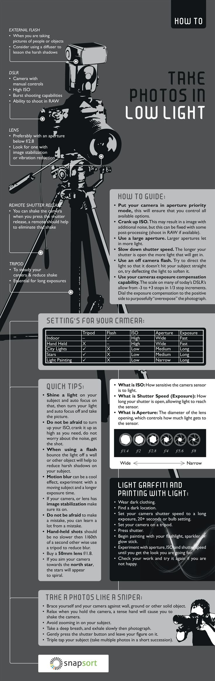 low-light-guide