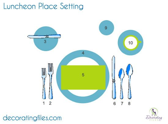 Easy Guide to a Proper Table Setting   Decorating Files    decoratingfiles comBest 25  Proper table setting ideas only on Pinterest   Table  . Proper Table Setting Pictures. Home Design Ideas