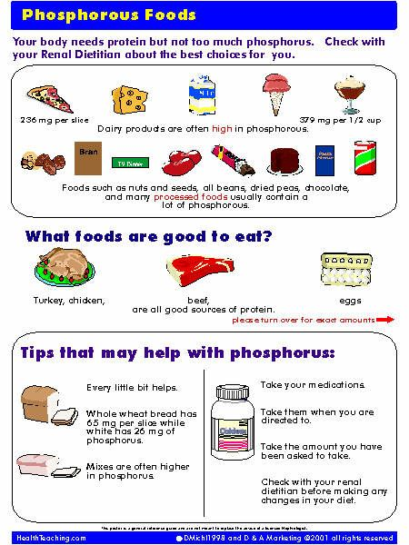 Foods Low In Phosphorus Chart