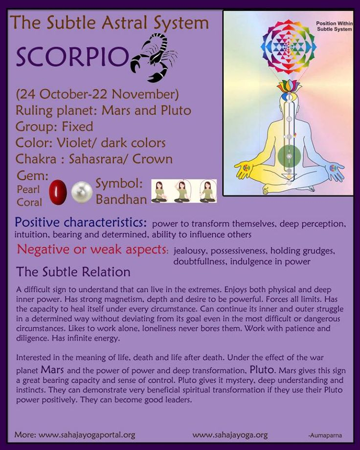Subtle Healing of Zodiac Signs – Scorpio :: 7th / Crown Chakra