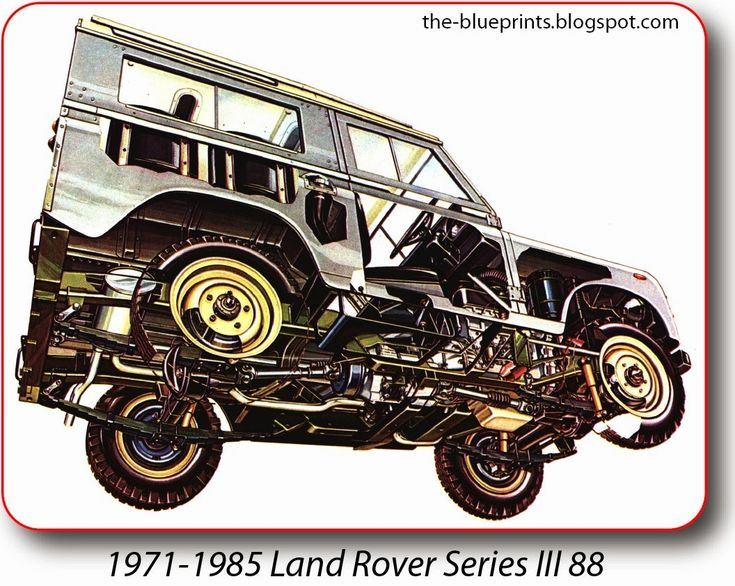 118 best land rover serie 3 images on pinterest vector blueprints cars trucks busses and others land rover illustrations malvernweather Images