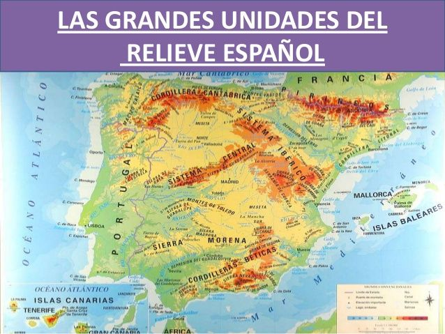 Relieve De Africa Mapa.Las Grandes Unidades Del Relieve Espanol Map Of Spain
