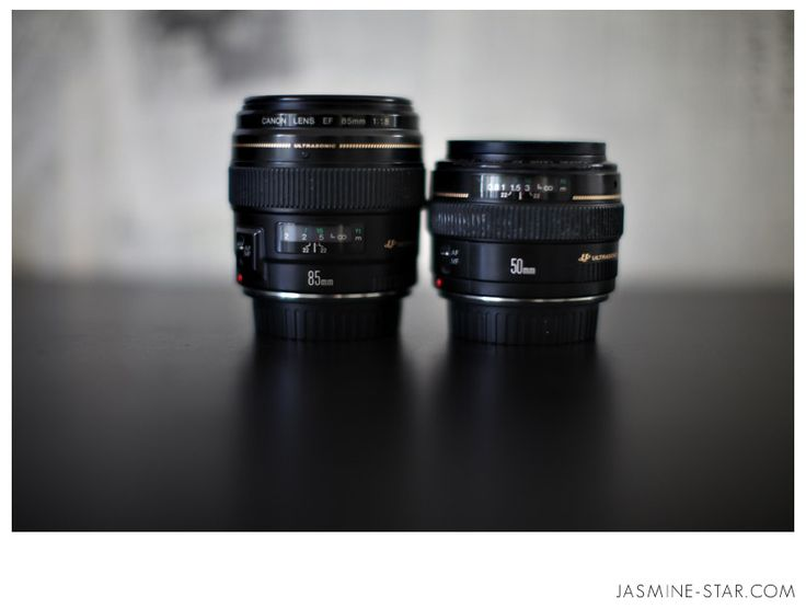 Awesome blog entry on canon camera and favorite lenses and what they do best