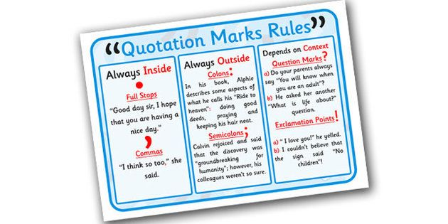 Quotation Marks Rules Display Poster
