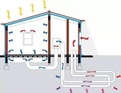 7 best earth tube cooling heating images on pinterest passive cooling alternative energy. Black Bedroom Furniture Sets. Home Design Ideas